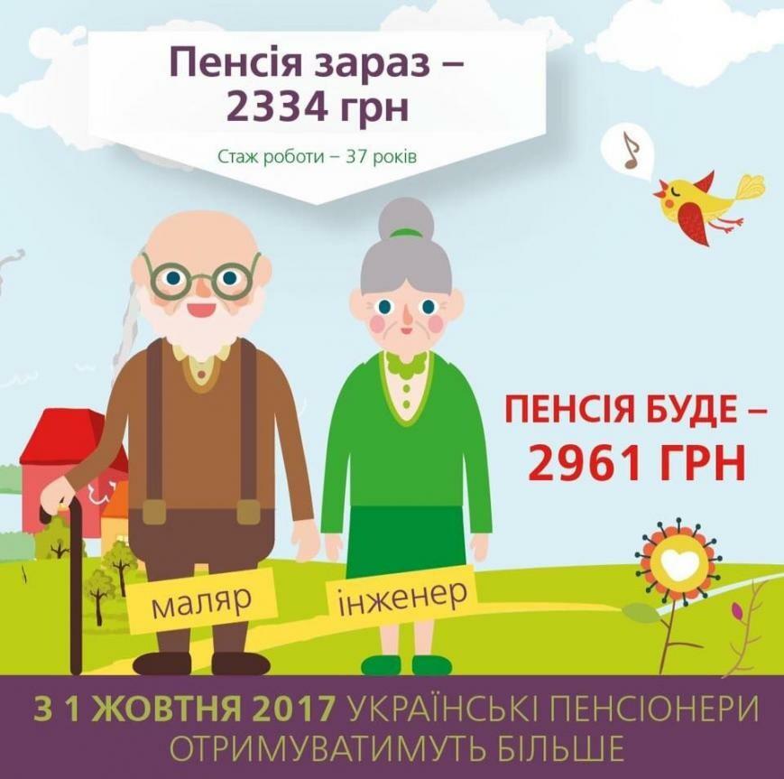 З жовтня конотопські пенсіонери отримуватимуть більшу пенсію, фото-1