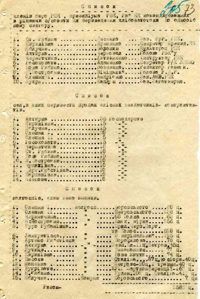 Оприлюднено архівні матріали про Голодомор на Сумщині, фото-6