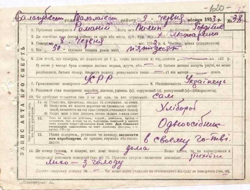 Оприлюднено архівні матріали про Голодомор на Сумщині, фото-15