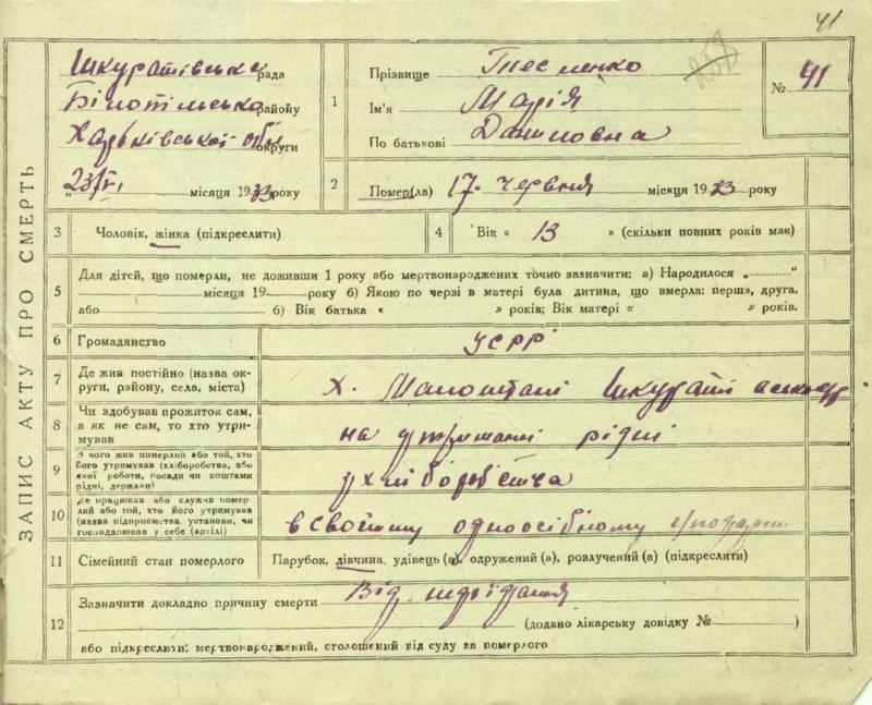 Оприлюднено архівні матріали про Голодомор на Сумщині, фото-7