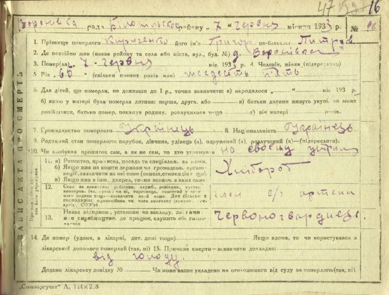 Оприлюднено архівні матріали про Голодомор на Сумщині, фото-8
