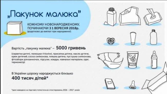 З 1 вересня породіллі Конотопщини отримуватимуть «пакунок малюка», фото-1