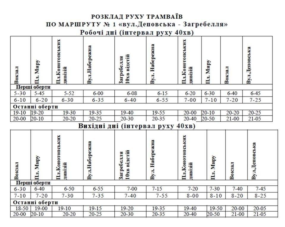У Конотопі стане менше трамваїв, фото-3