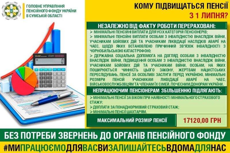 Пенсіонери Сумщини отримуватимуть більше грошей, фото-4