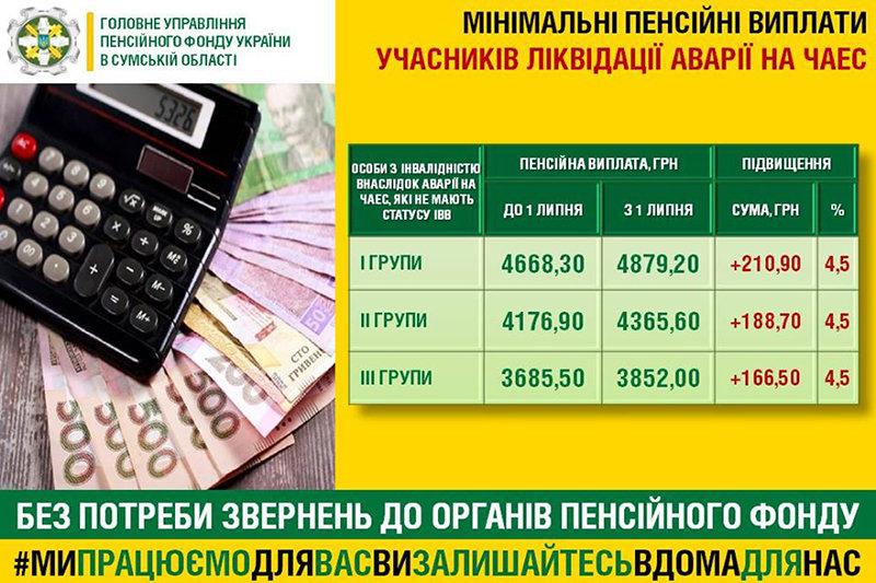 Пенсіонери Сумщини отримуватимуть більше грошей, фото-2