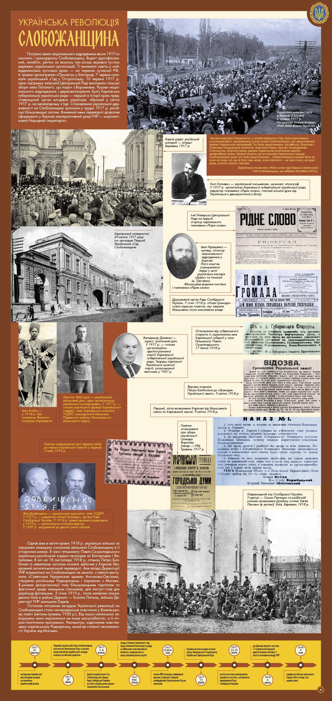 На Сумщині відбудеться презентація виставки «Українська революція 1917-1921 років: регіональний вимір», фото-2