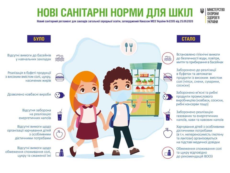Новий санітарний регламент для шкіл: що зміниться у закладах освіти Сумщини?, фото-1